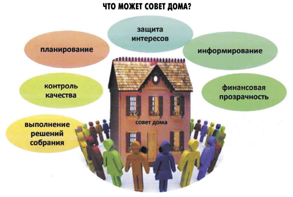 Совет дома